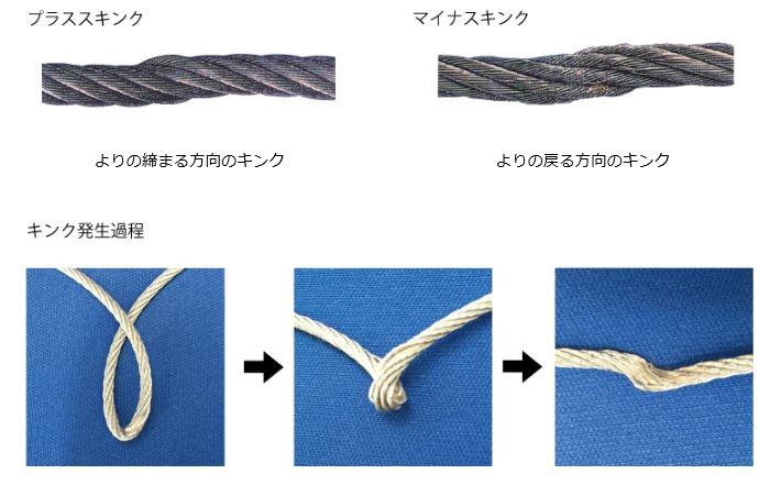 ワイヤロープの基本を振り返ろう...