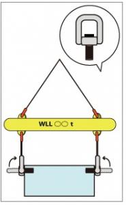 アイボルト回転式